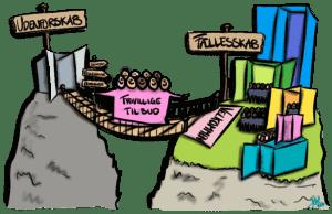 illustration af frivillige tilbud