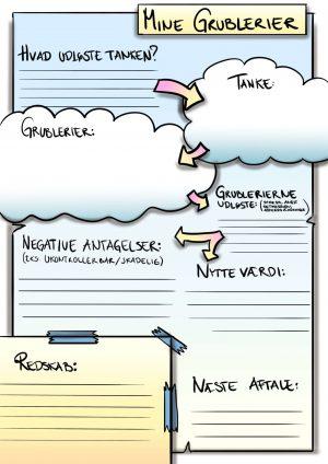Mine grublerier: skema med plads til at udfylde: Hvad udløste tanken? tanke? Grublerier? grublerierne udløste (stress, angst, depression, adfærdsændringer)? Nytteværdi? Negative antagelser (eks. ukontrollerbar/skadelig)? redskab? næste aftale.